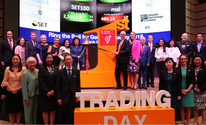 Global Markets Support Gender Equality: 65 Stock Exchanges Ring their Bells to Raise Awareness on Gender Equality